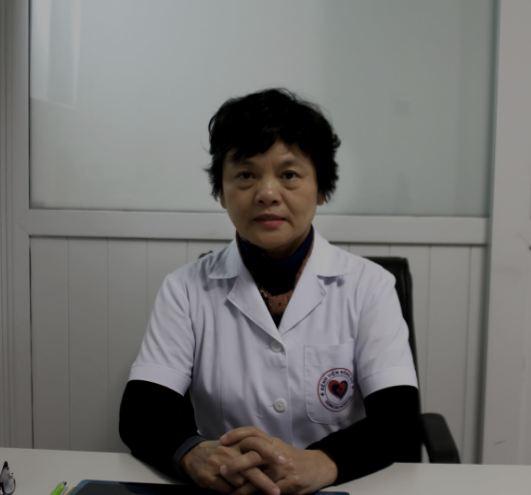 Pgs.Ts Vũ Thị Thanh Thủy