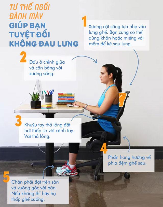 Khắc phục tình trạng đau lưng do ngồi lâu ở dân văn phòng-2